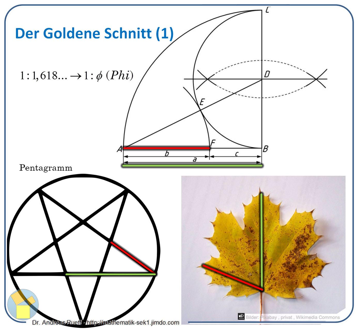 Technisches Zeichnen - Mathematik, Physik, Technik, Mint bestimmt für Geometrisches Zeichnen Vorlagen