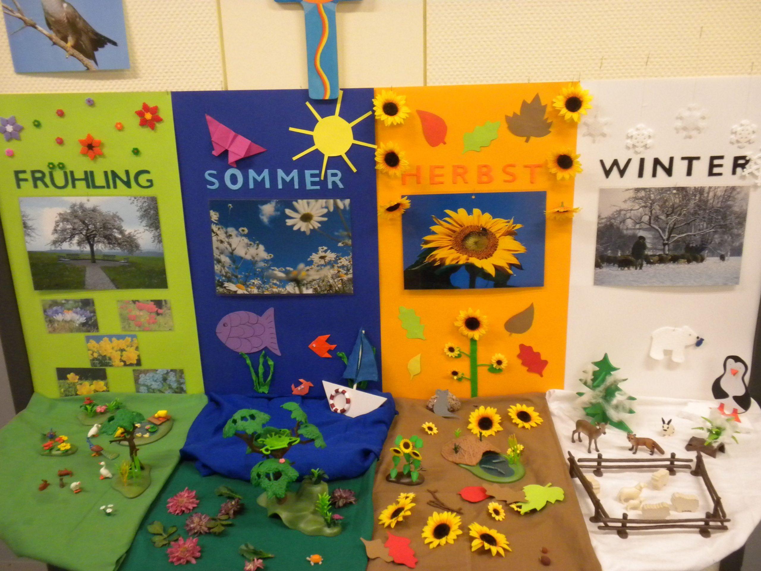 Thema Im Sommer Kindergarten - Google-Suche   Frühling Im innen Jahreszeiten Bilder Für Kindergarten