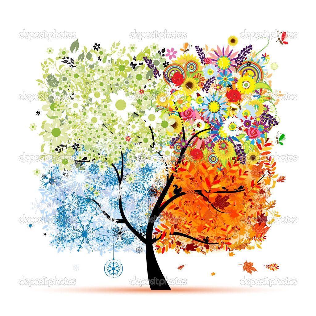 Vier Jahreszeiten - Frühling, Sommer, Herbst, Winter. Kunst mit 4 Jahreszeiten Baum
