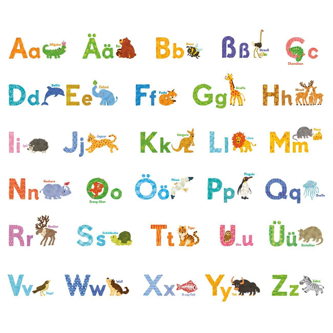 Wandsticker Tier-Alphabet Wasserfarben Deutsch für Abc Alphabet Deutsch