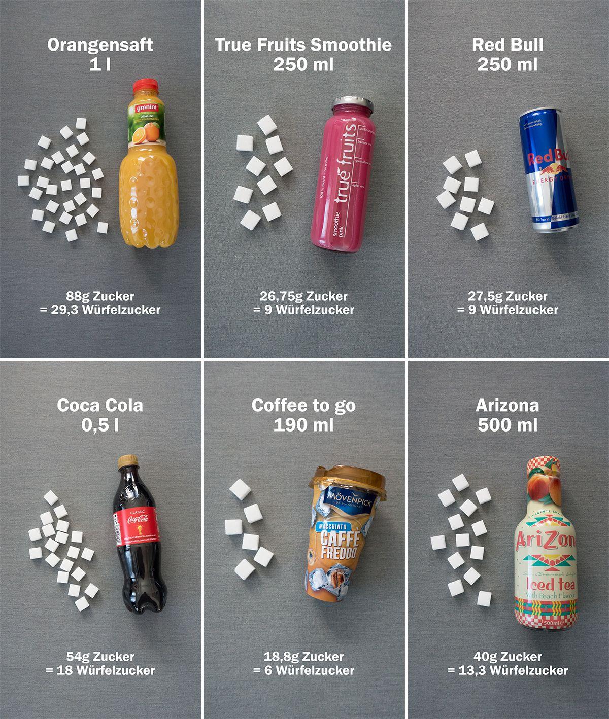Wie Viel Zucker Steckt Drin   Zuckerfrei, Lebensmittel Ohne in Würfelzucker In Lebensmitteln Grundschule