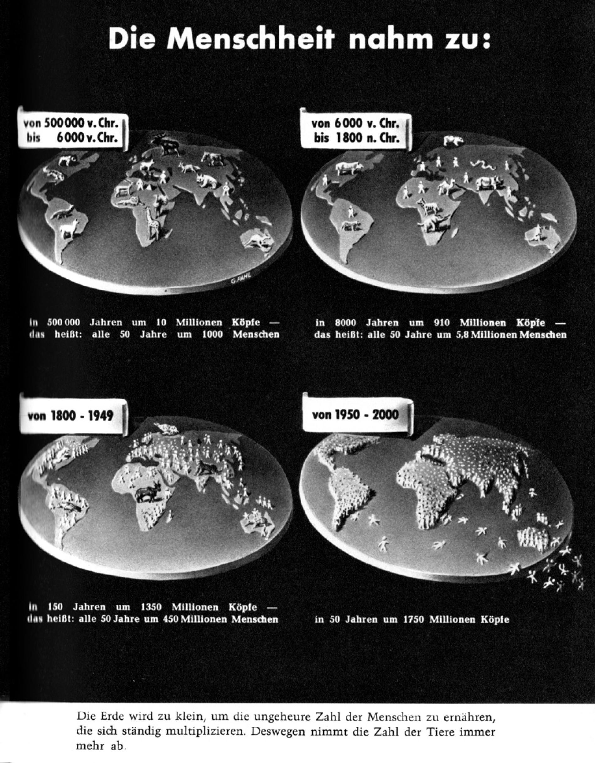 Wie Viele Menschen Nährt Die Erde? bestimmt für Wie Viele Menschen Sind Auf Der Erde