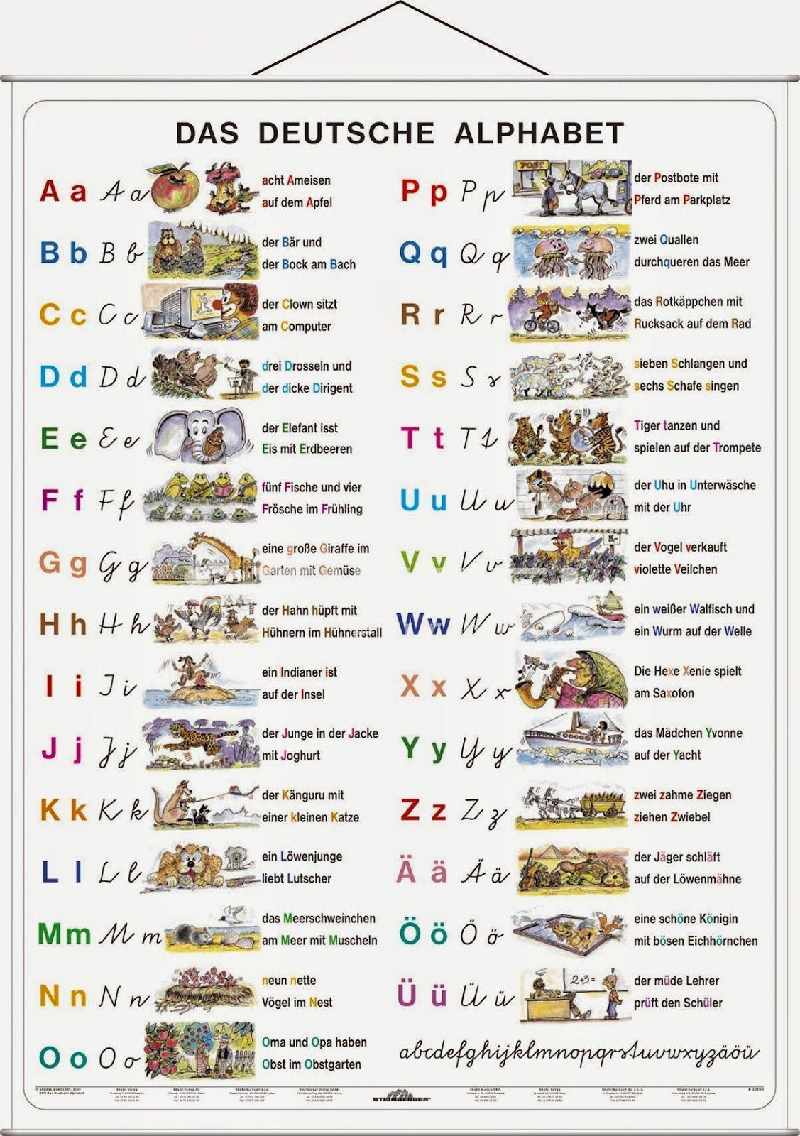 Wir Sprechen Auch Deutsch: Das Deutsche Alphabet In Bildern für Alphabet Deutsch Lernen