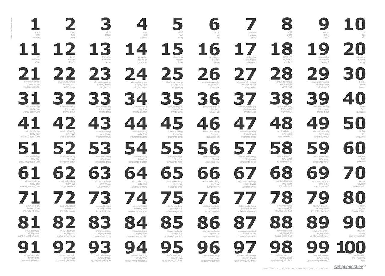 Zahlen 1 - 100 Mit Zahlwort für Englisch Zahlen 1 100