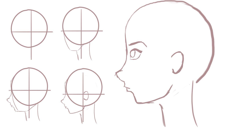 Zeichenmonat - Kopf Und Gesicht Im Verschiedenen verwandt mit Gesicht Zeichnen Anleitung