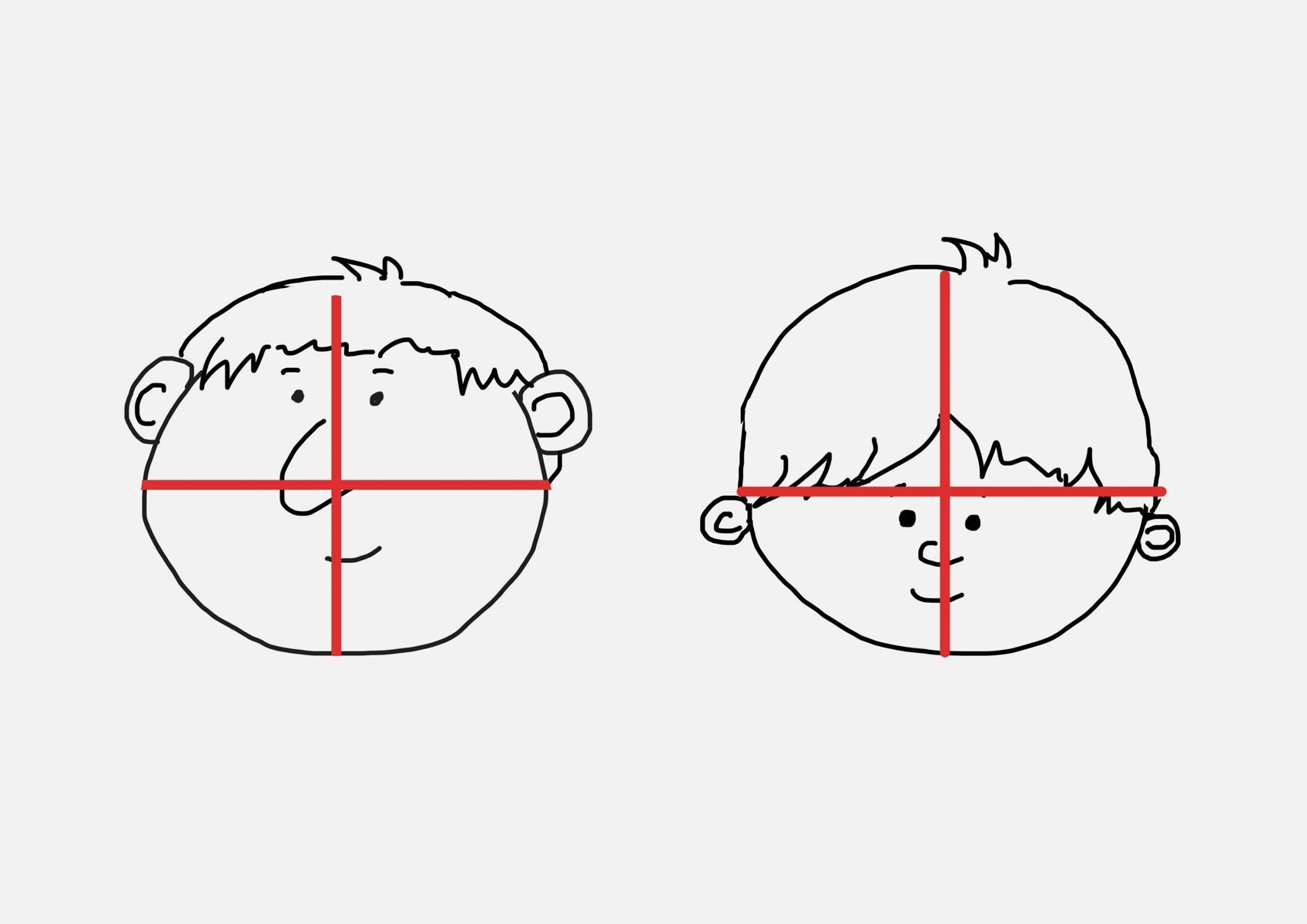 Zeichnen Lernen - Einfache Gesichter - Artandalmonds innen Comicfiguren Zeichnen Lernen